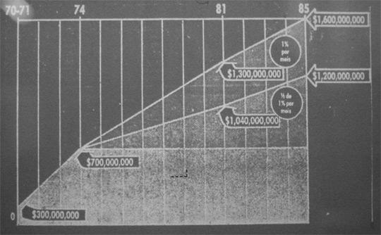 interceptor_chart